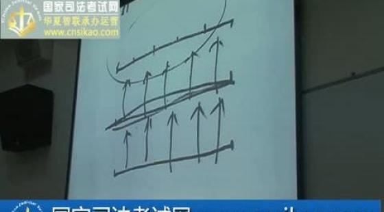 刘凤科刑法(第9讲)2013司法考试基础精讲